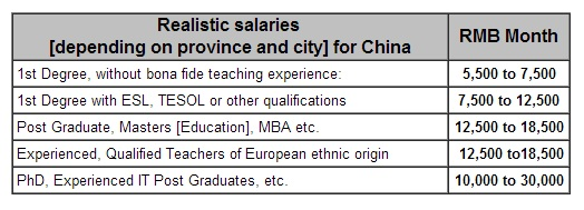 Salary education foreigners